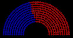 Parlamento estadounidense